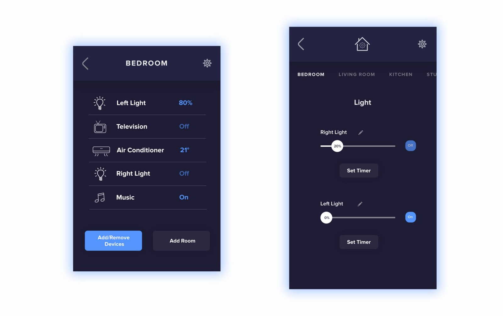Why and how of Mobile App for Home Automation(IoT) – UX Collective