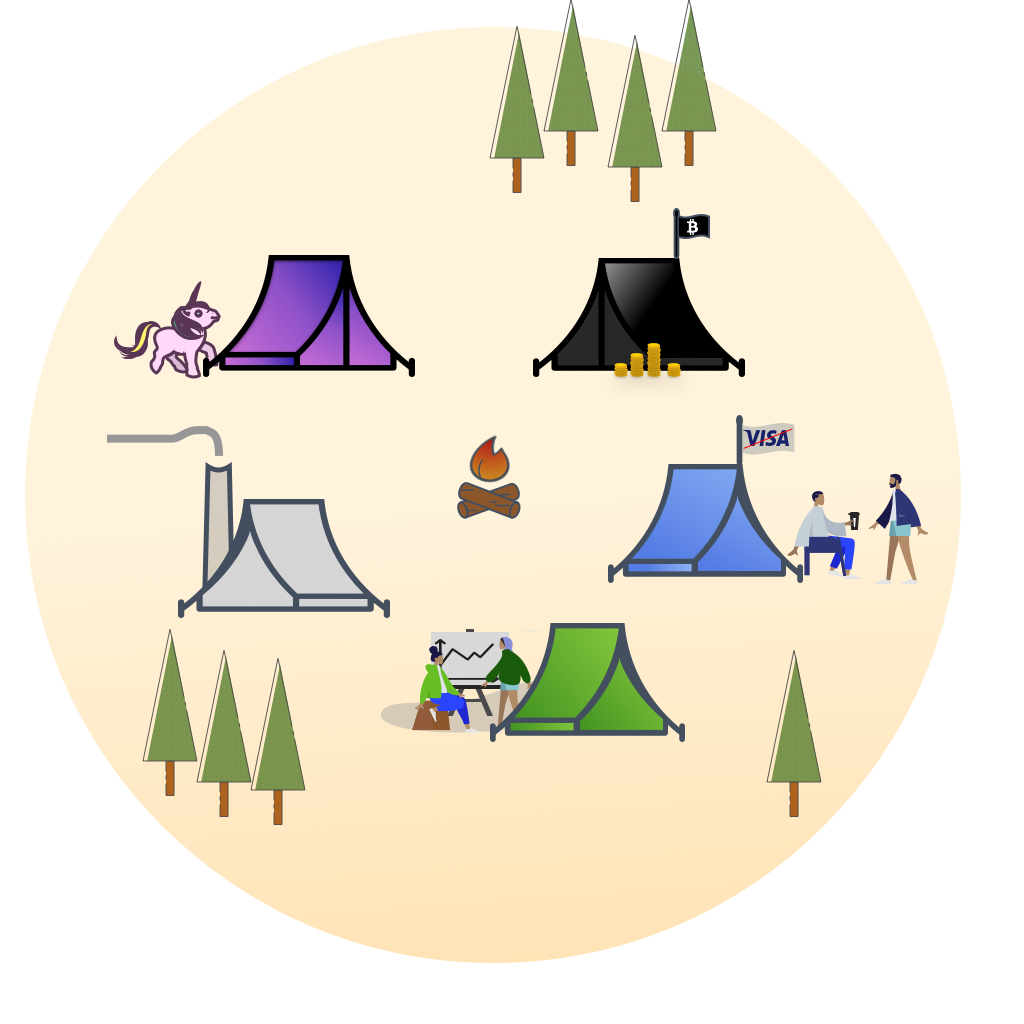 The five camps of crypto