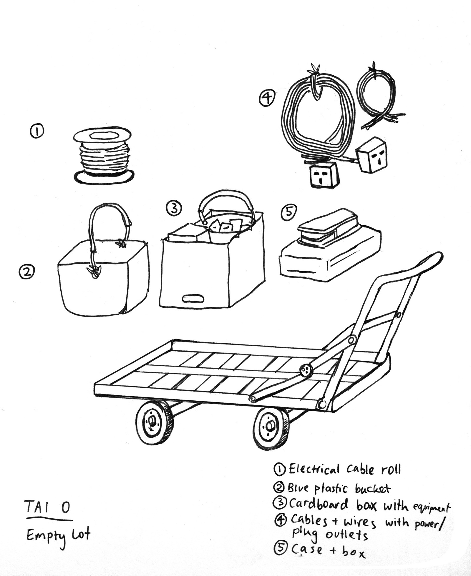 trolleys and the elderly the driving force of hong kong  through these sketches i documented the various materials found in trolleys from tai o there were several items made out of cardboard such as the beer