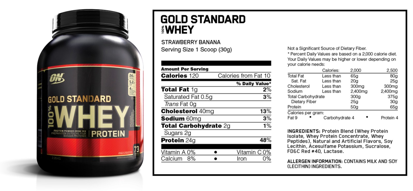 How to take whey protein gold standard