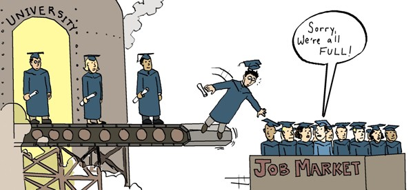 how to get a job out of college