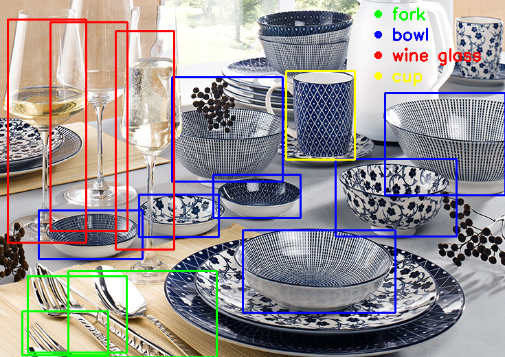 Node.js meets OpenCV's Deep Neural Networks—Fun with Tensorflow and Caffe