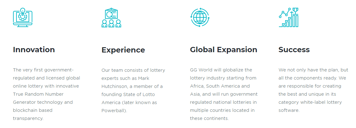 GG World Lottery Project Review – Brett Litzler – Medium