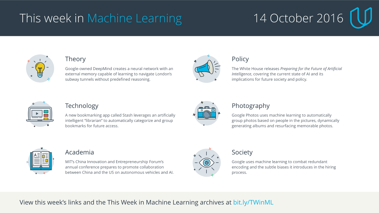 This Week in Machine Learning, 14 October 2016