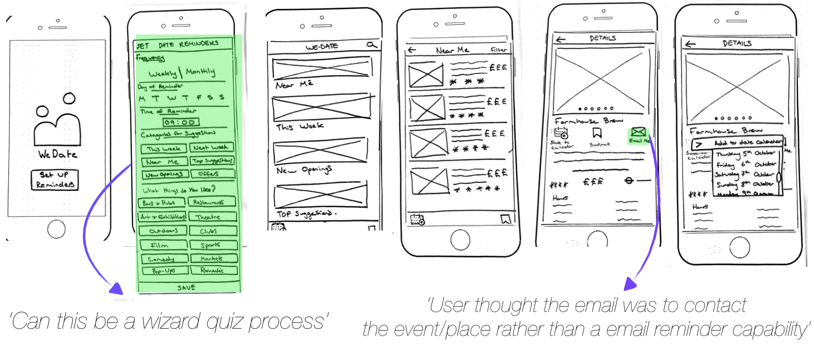 Using The Ux Process To Create A Date Planning App And Happy Couple Flow Diagram Iterations Be Made