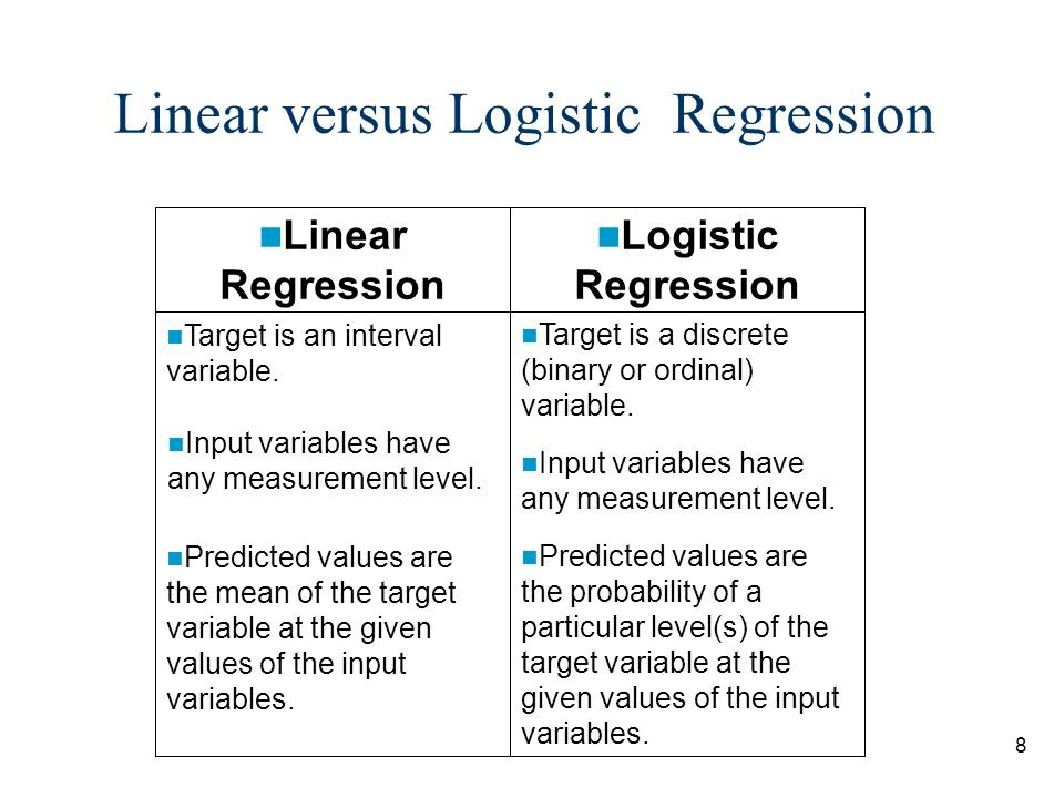 how are logistic regression  u0026 ordinary least squares