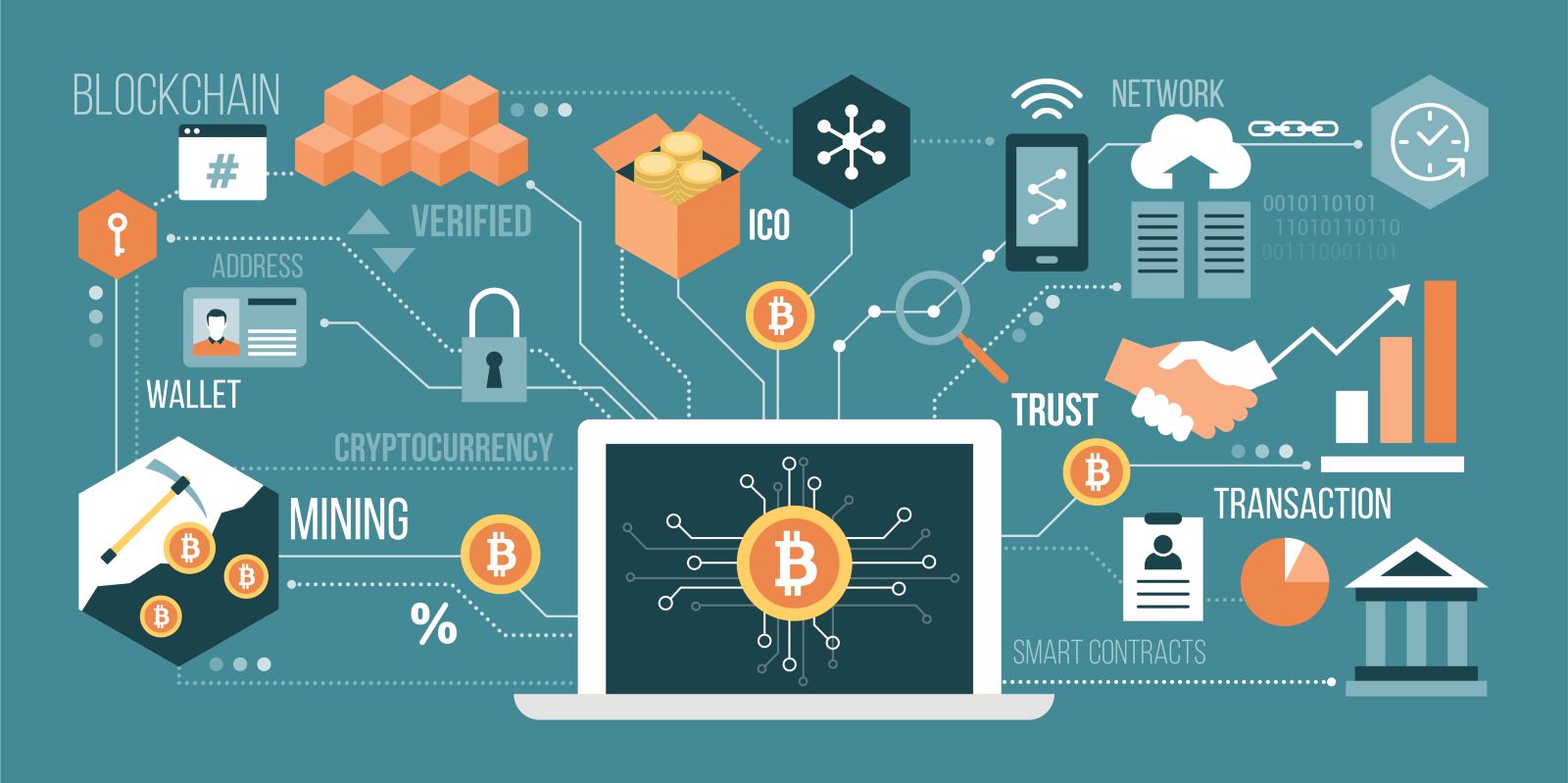 Bitcoin, etc.: What Can We Learn from Flooz and Beenz
