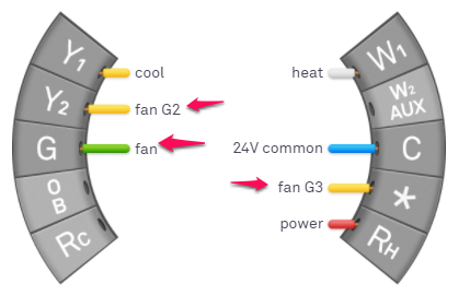 nest multi speed fan support \u2013 carsten dressler \u2013 mediumwiring and here is how it was wired to the nest