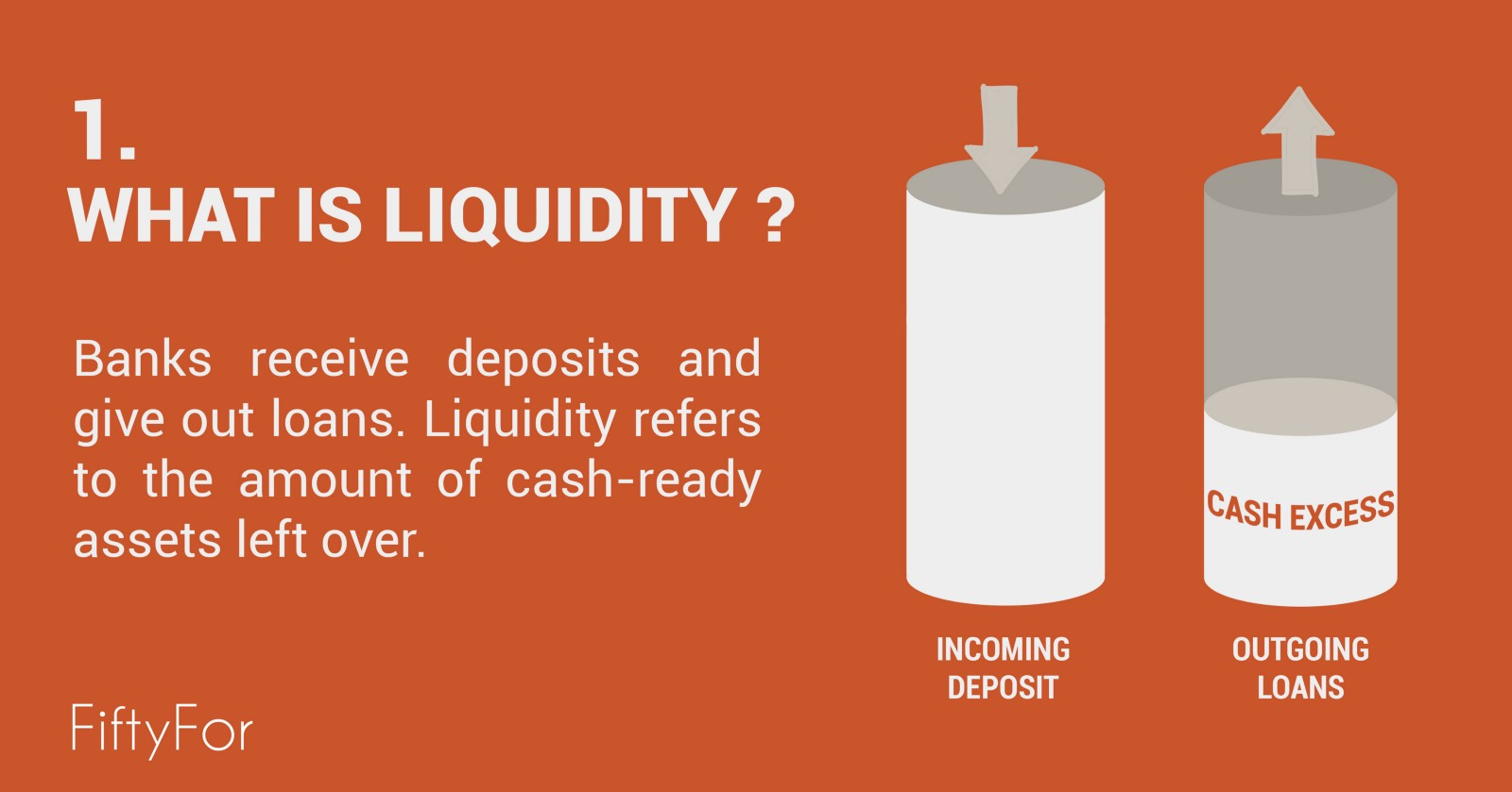 What is enterprise liquidity 4