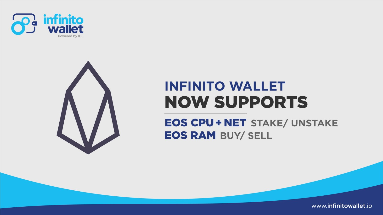 eos holders you can now buy sell ram and stake unstake net and cpu