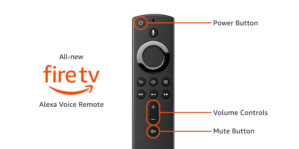 Fire tv stick with alexa voice remote not working