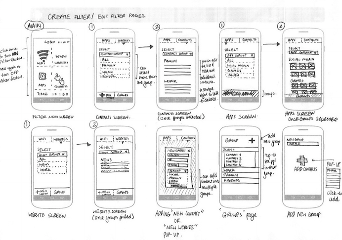 How to storyboard an app or website jeremy meyer medium for Storyboard template app