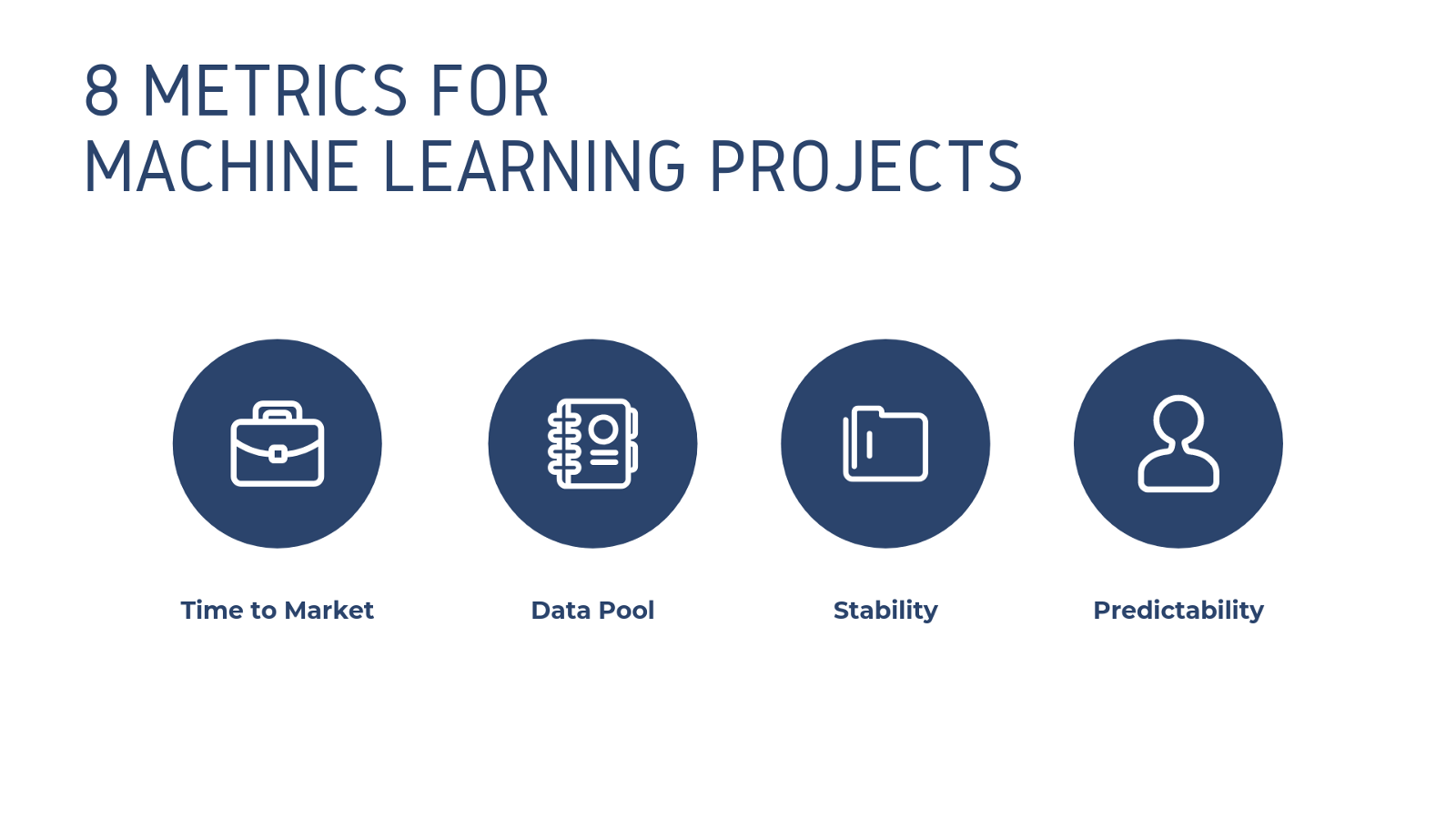 8 Metrics to measure in your Machine Learning projects to bridge the