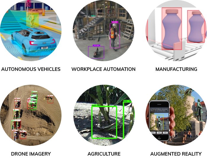 Use cases for object detection in autonomous vehicles, workplace automation, manufacturing, drone imagery