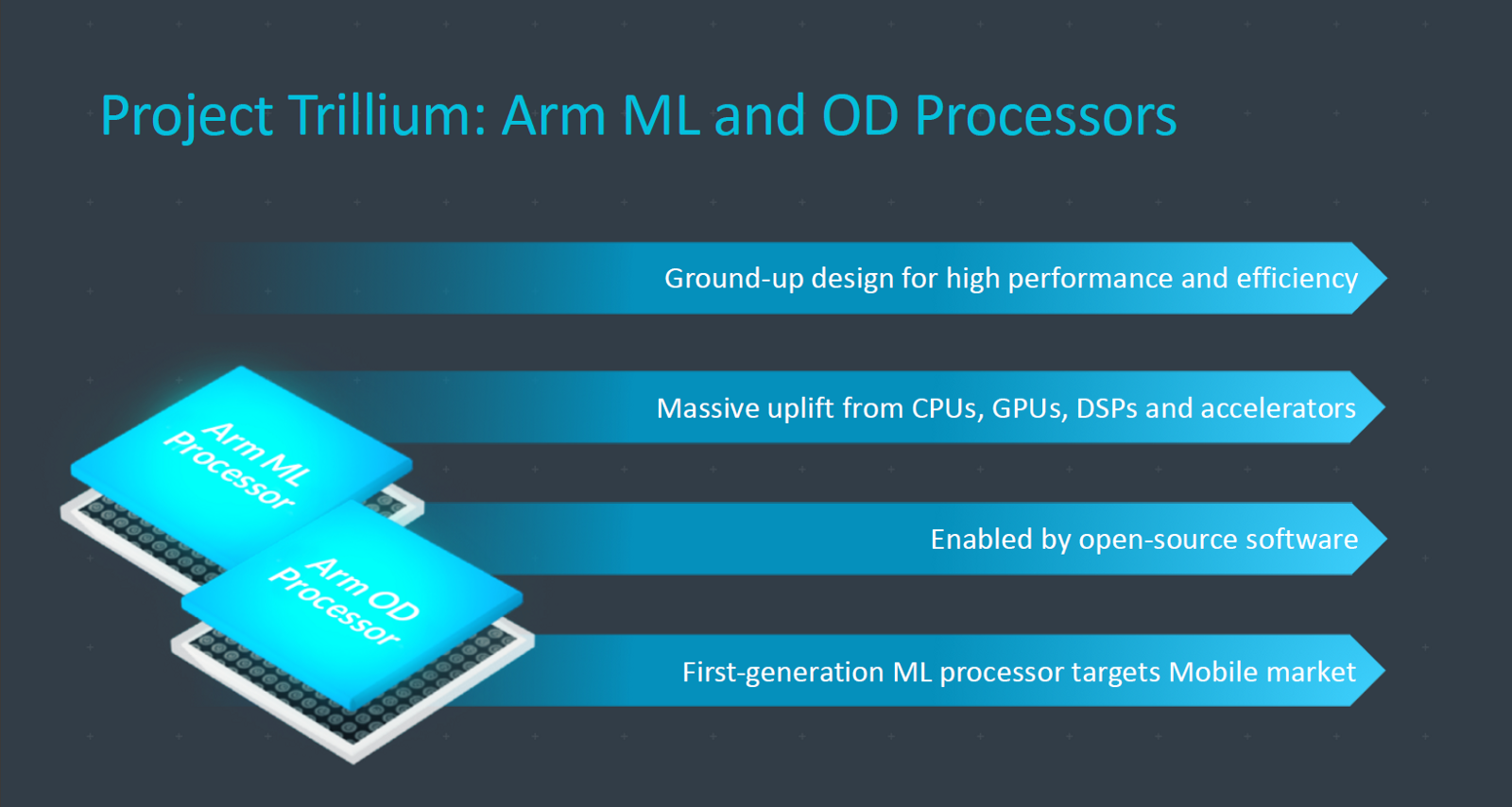 An Inside Look at Arm's Big Push Into IoT · AI Frontiers Conference