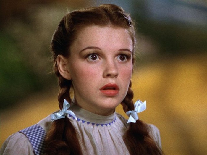 Archetypes the wizard of oz part two go into the story in the external world plotline of the story once dorothy reaches oz we can see how each of these characters plays their role in relation to dorothys thecheapjerseys Choice Image