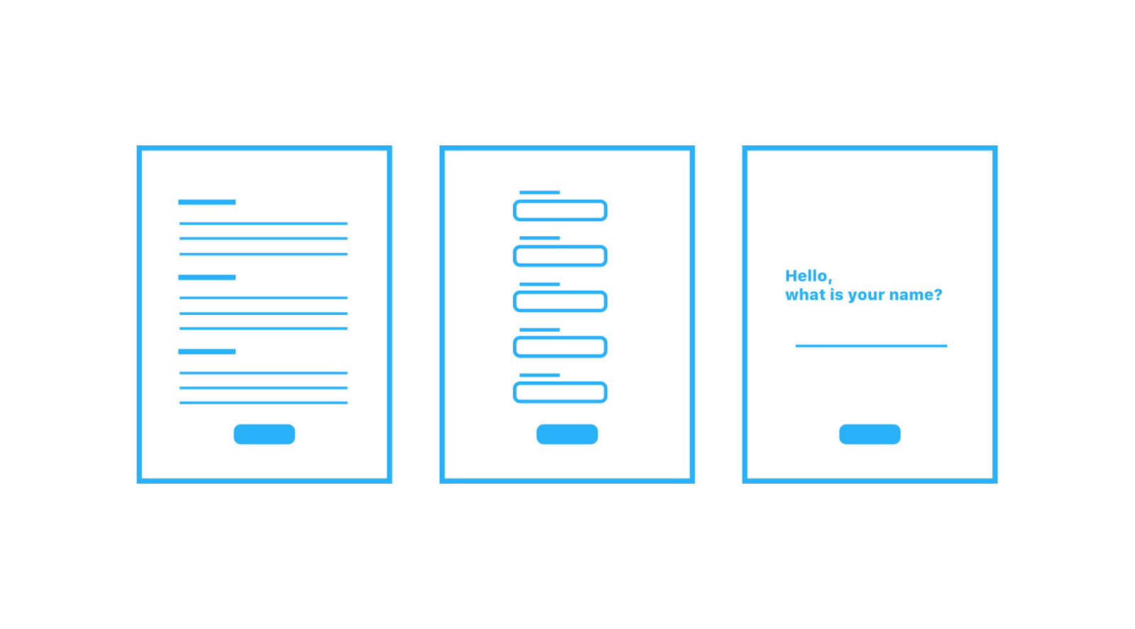 Html Form Design Best Practices
