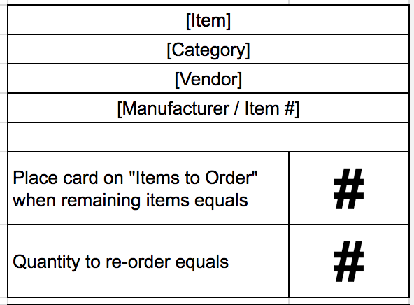 Inventory management through kanban aaron clark medium heres what a blank kanban card may look like you can find this template here pronofoot35fo Images