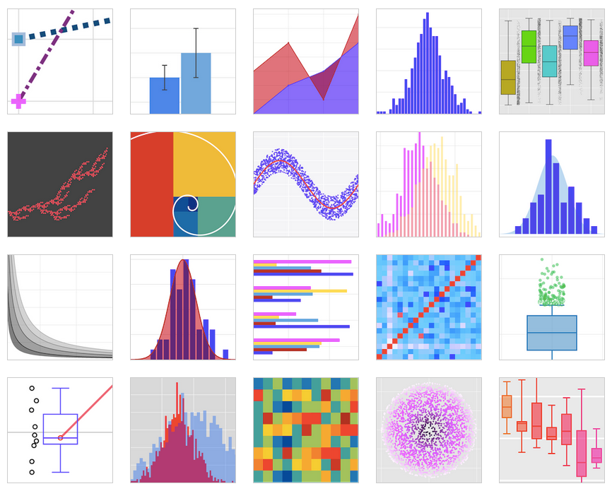 Interactive Data Visualization For The Web Pdf