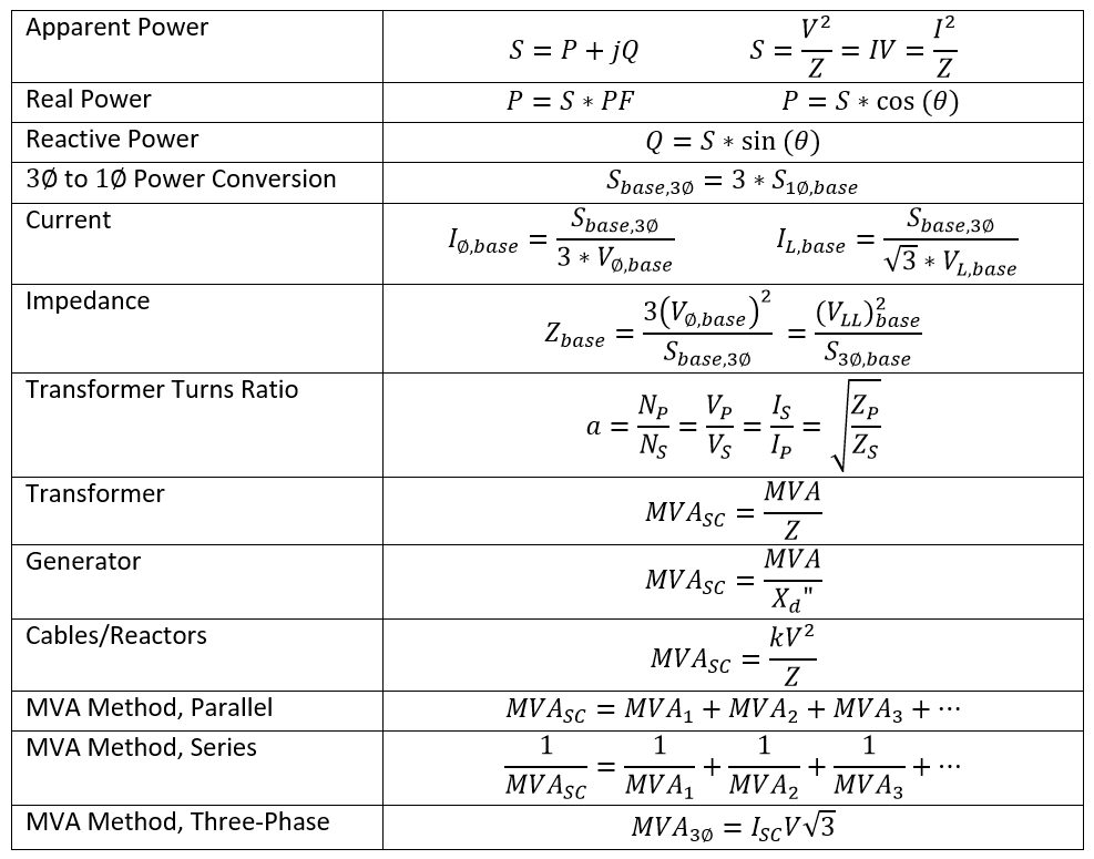 Tips And Tricks To Passing The Electrical Power Pe Exam