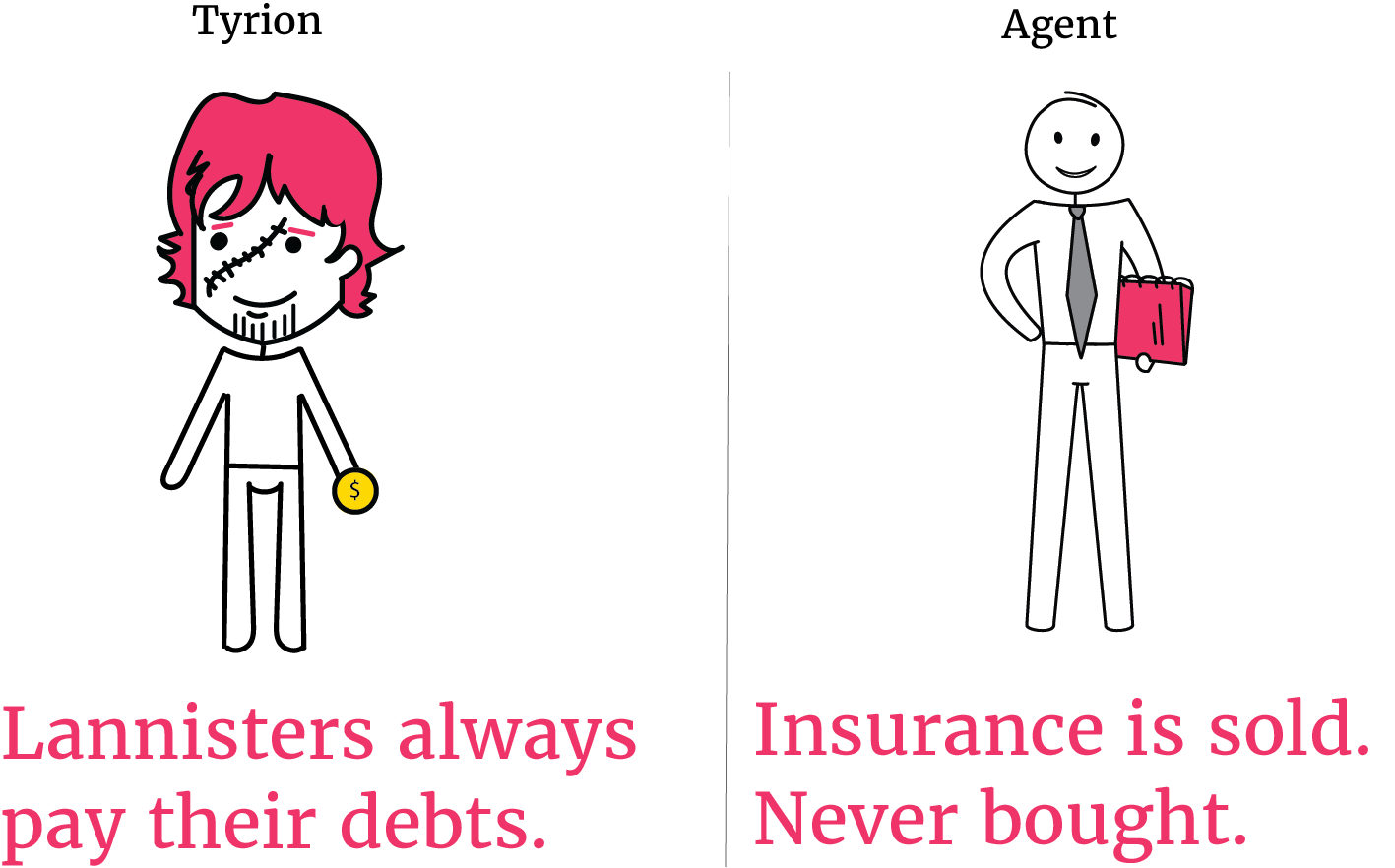 A Look At The General Insurance Sector In India Part 2