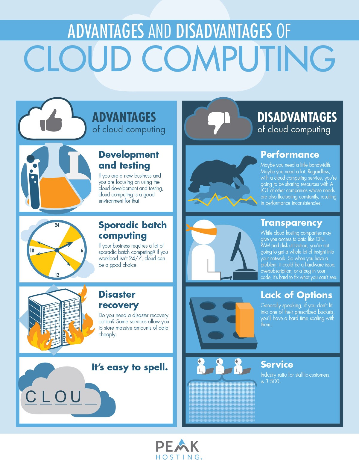 an examination of the advantages of choosing cloud computing over cluster and its disadvantages The advantages of cloud computing are enticing, but it's important to understand your business needs and how the cloud may influence your operations before you jump to a conclusion, let's look at some of the disadvantages.