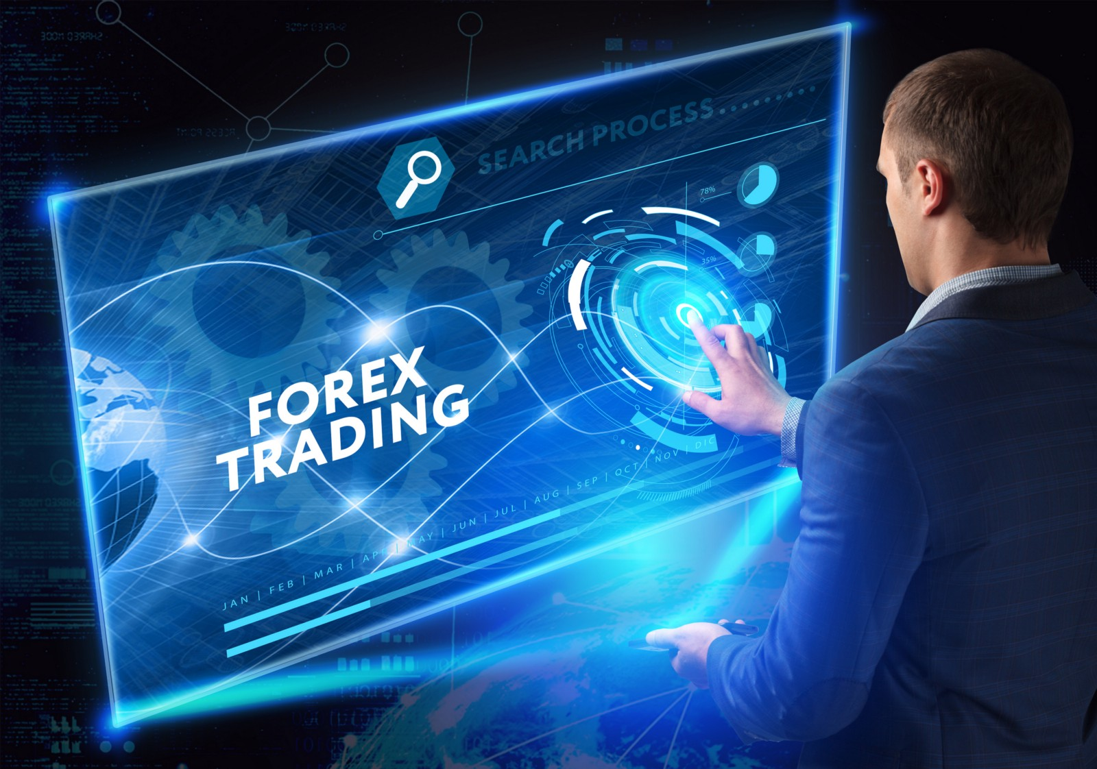 Forex trading returns