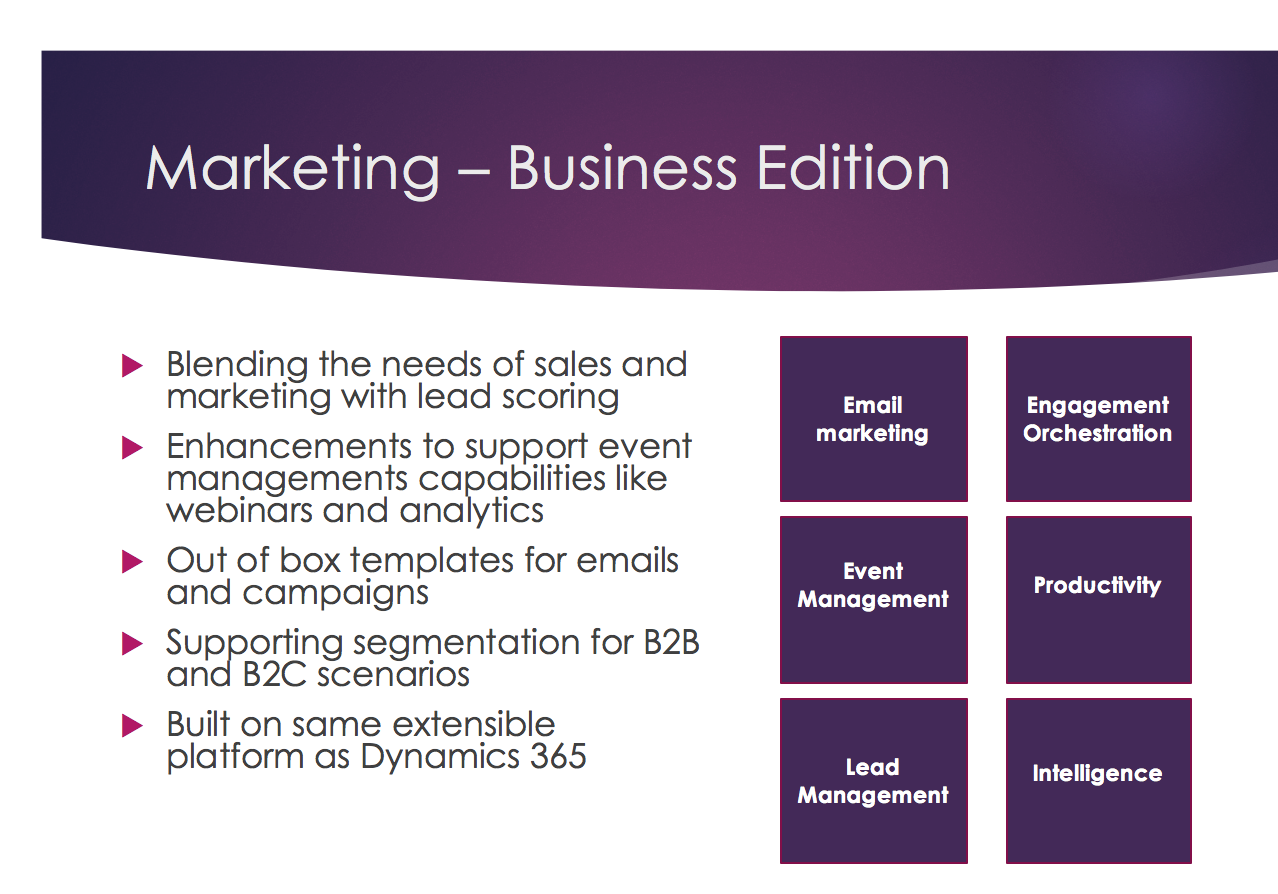 Baby Steps for Dynamics 365 Business Edition – In The Know About