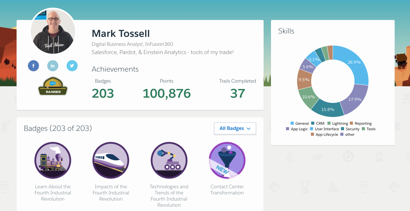 Trailhead Reinvents the Résumé with New Skills Graph