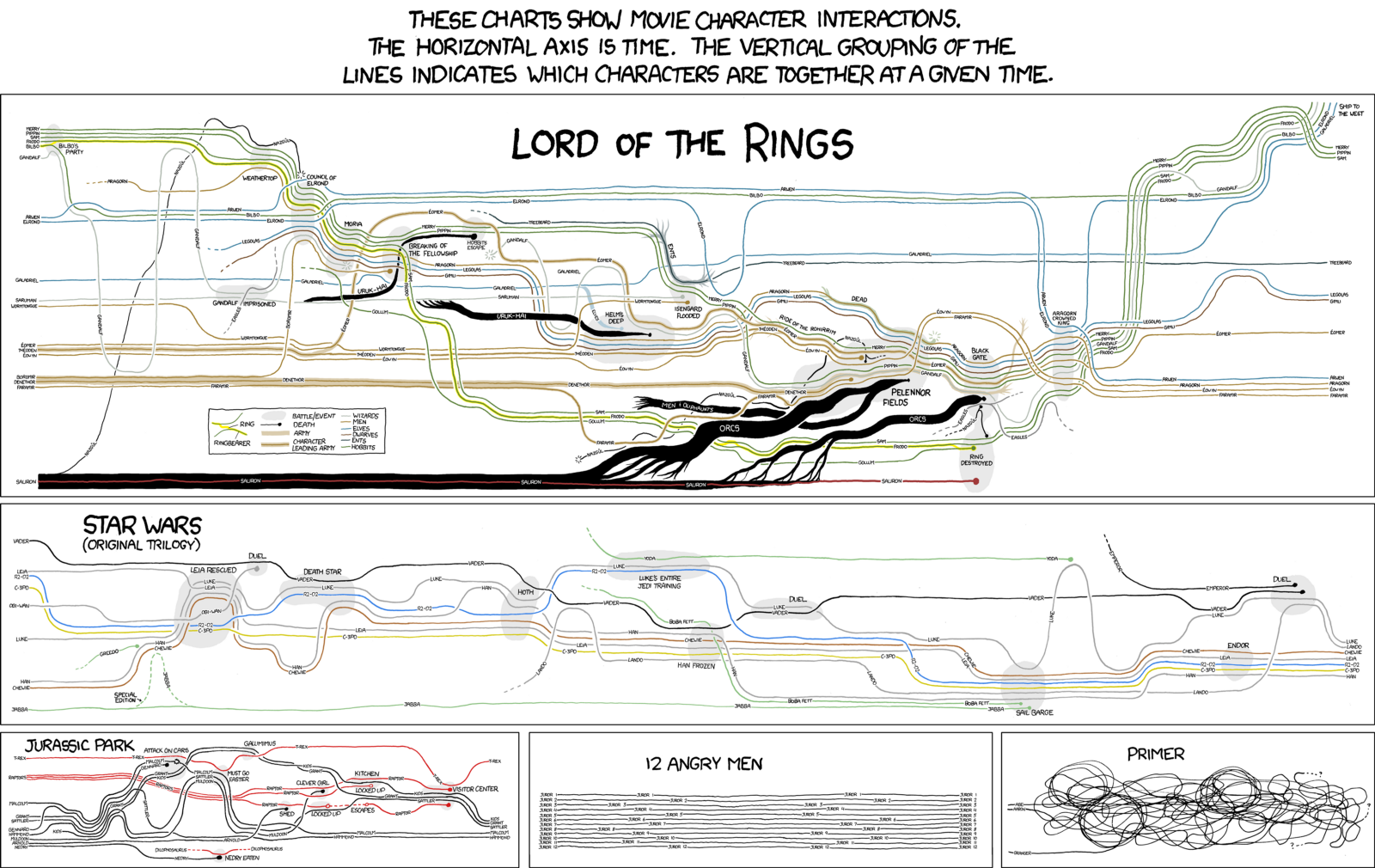 What is your Build & Release workflow? (Figure from xkcd)