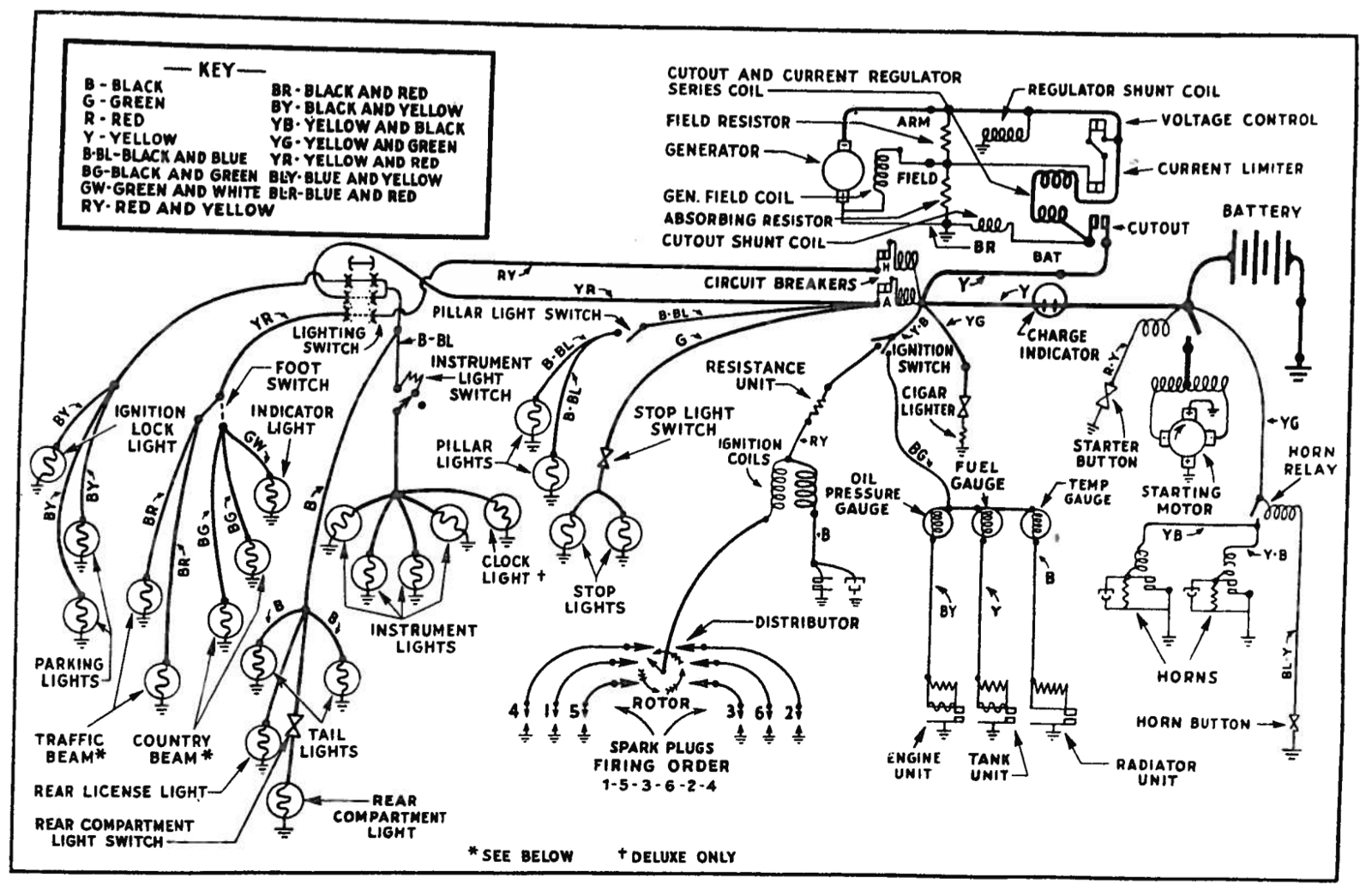 On Entry Points For Etl Projects Twineworks 1946 Ford Car Wiring Diagram Simplified Chassis A 6 Cylinder 19461948