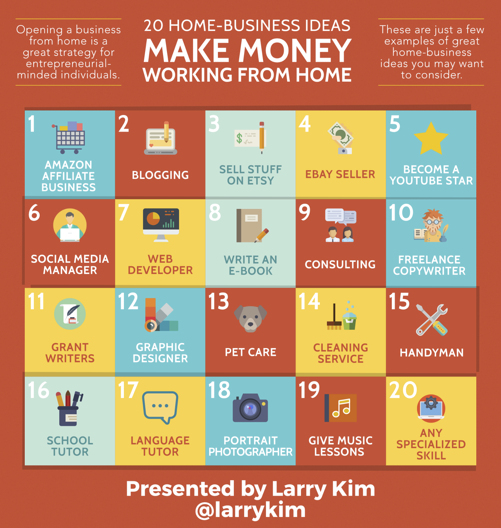 20 home business ideas make money working from home