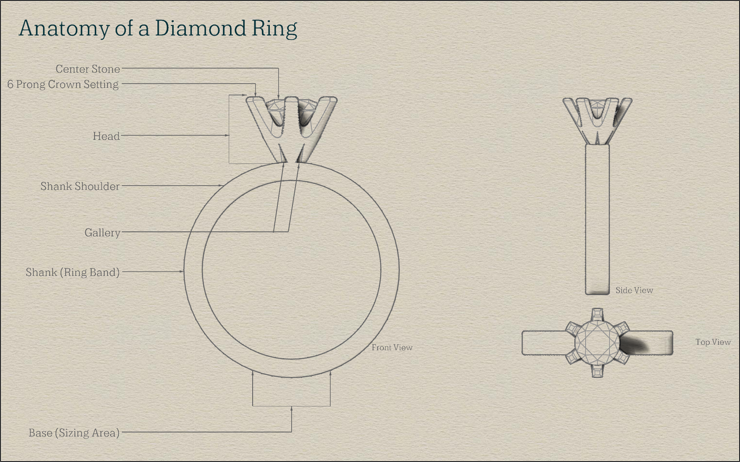 Introducing A New Tutorial Series Creating An Engagement Ring In