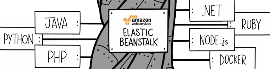 Continuous Delivery with AWS Elastic Beanstalk and Travis CI