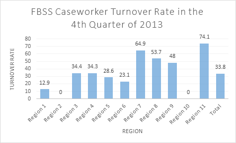 microsoft s high turnover rate Inventory turnover measures how fast the company turns over its inventory within a year it is calculated as cost of goods sold divided by total inventories microsoft corp's cost of goods sold for the three months ended in dec 2017 was $11,064 mil microsoft corp's total inventories for the quarter that ended in dec 2017 was $2,607 mil.