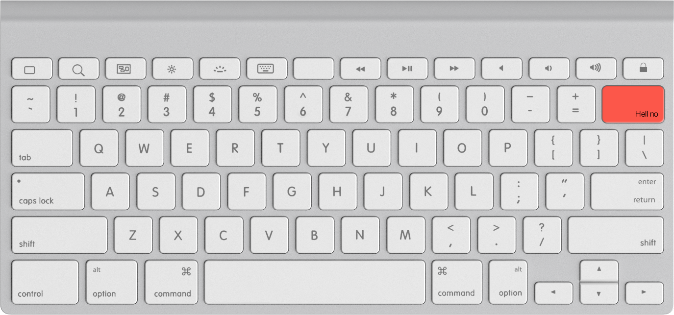 mac keyboard with hell no button