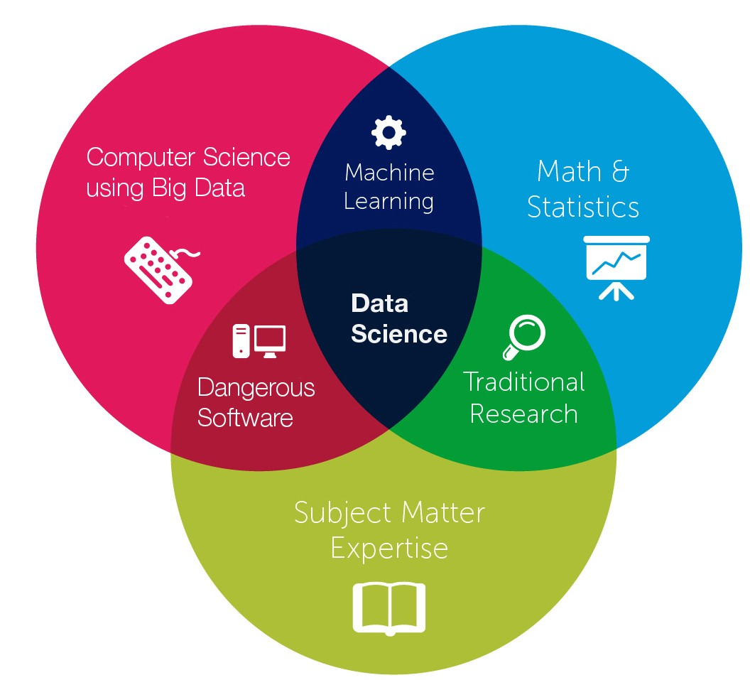 my data science journey  myths  truths  motivation and