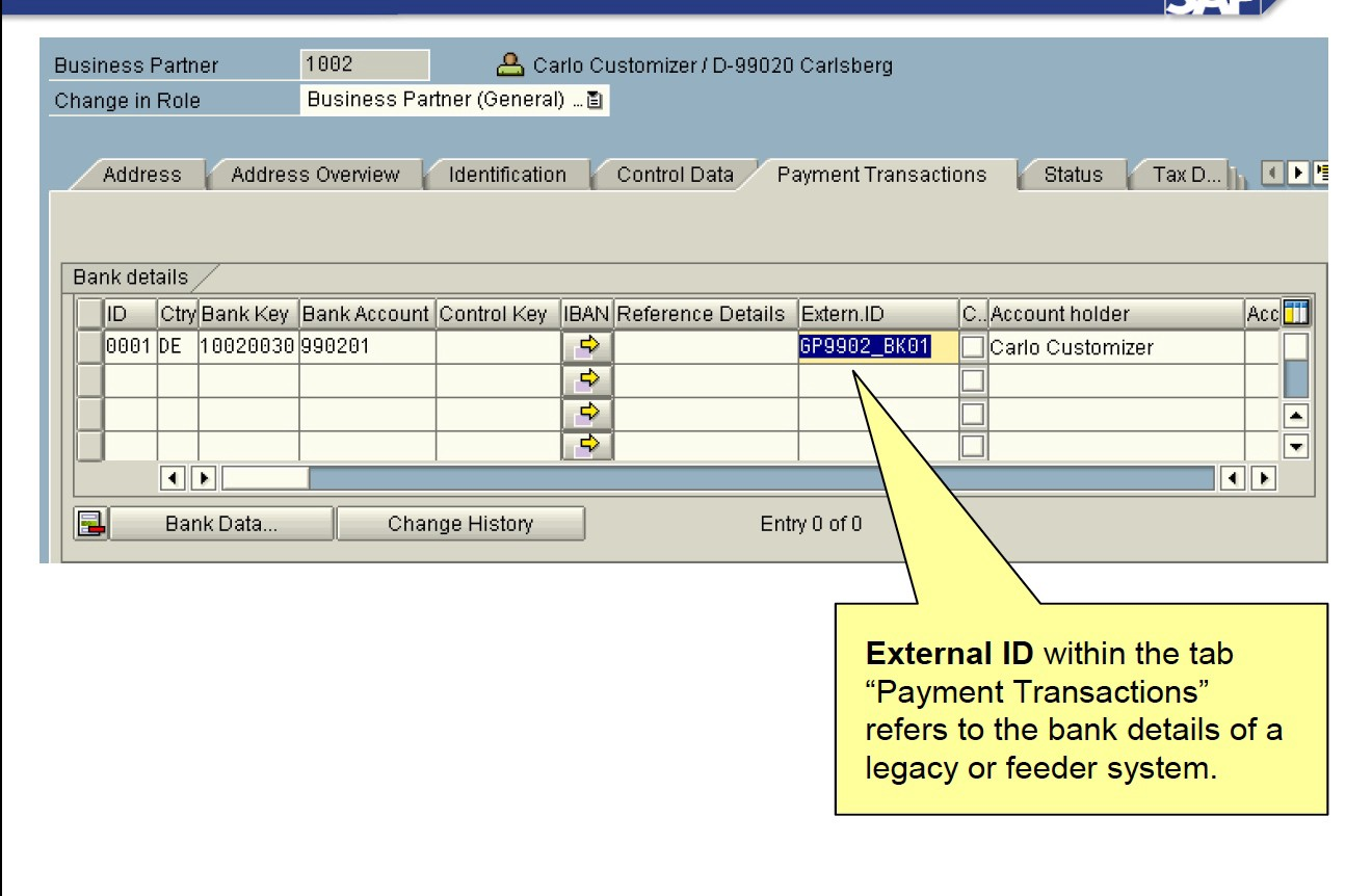 Where To Find Bank Of America Routing Number ✓ Labzada Blouse