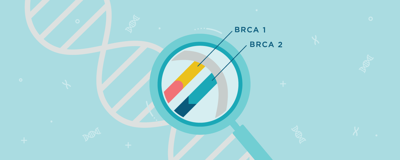 color u2019s brca test  affordable  accessible  ready to save lives