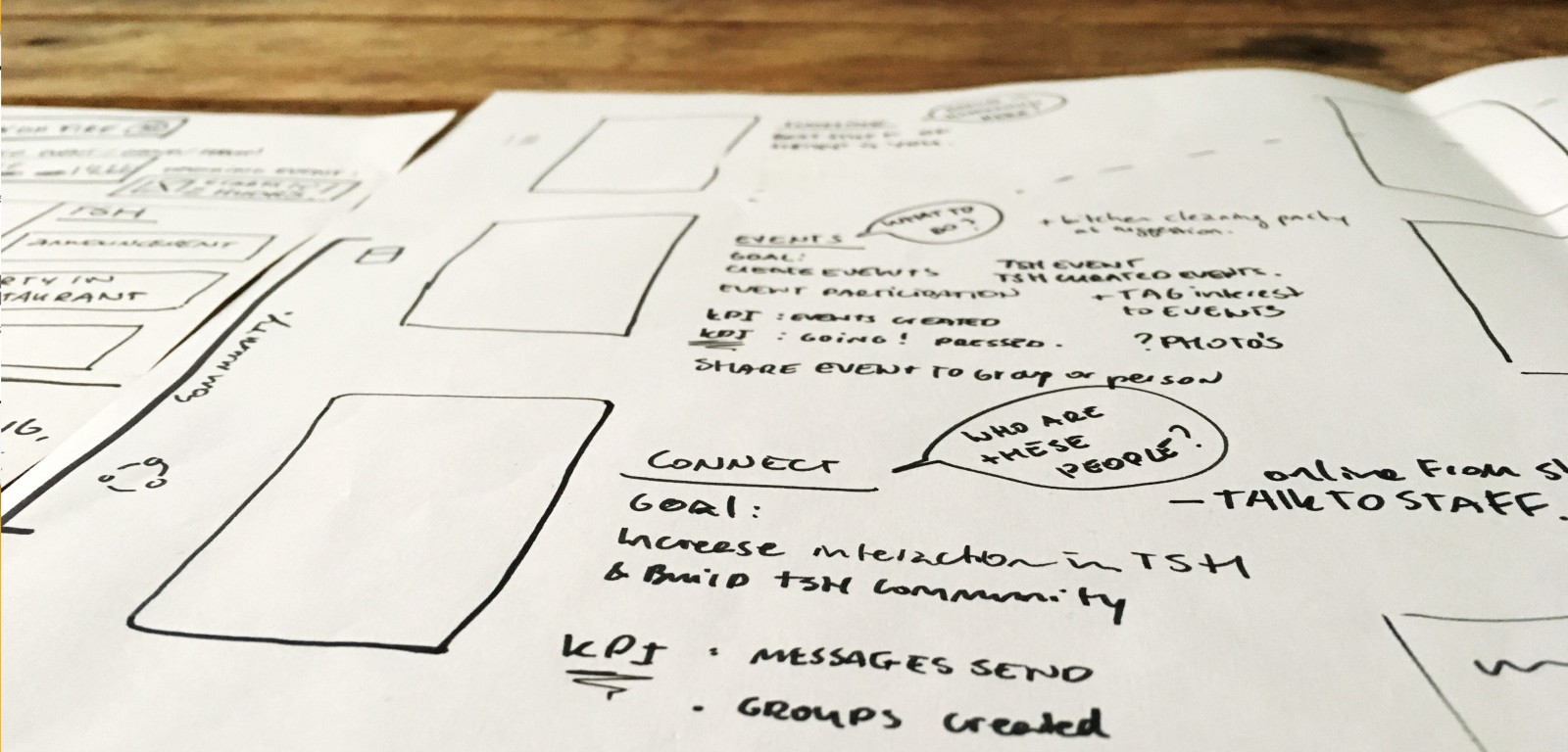 7 UX Principles by a Service Design Company