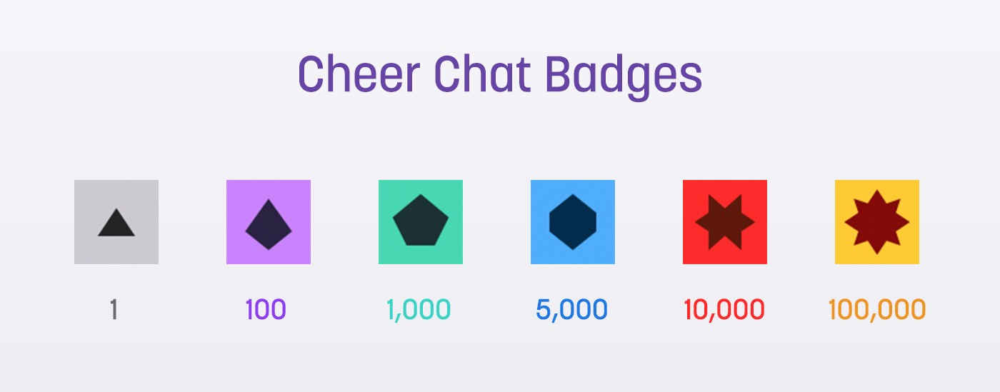 introducing cheering celebrate together twitch blog