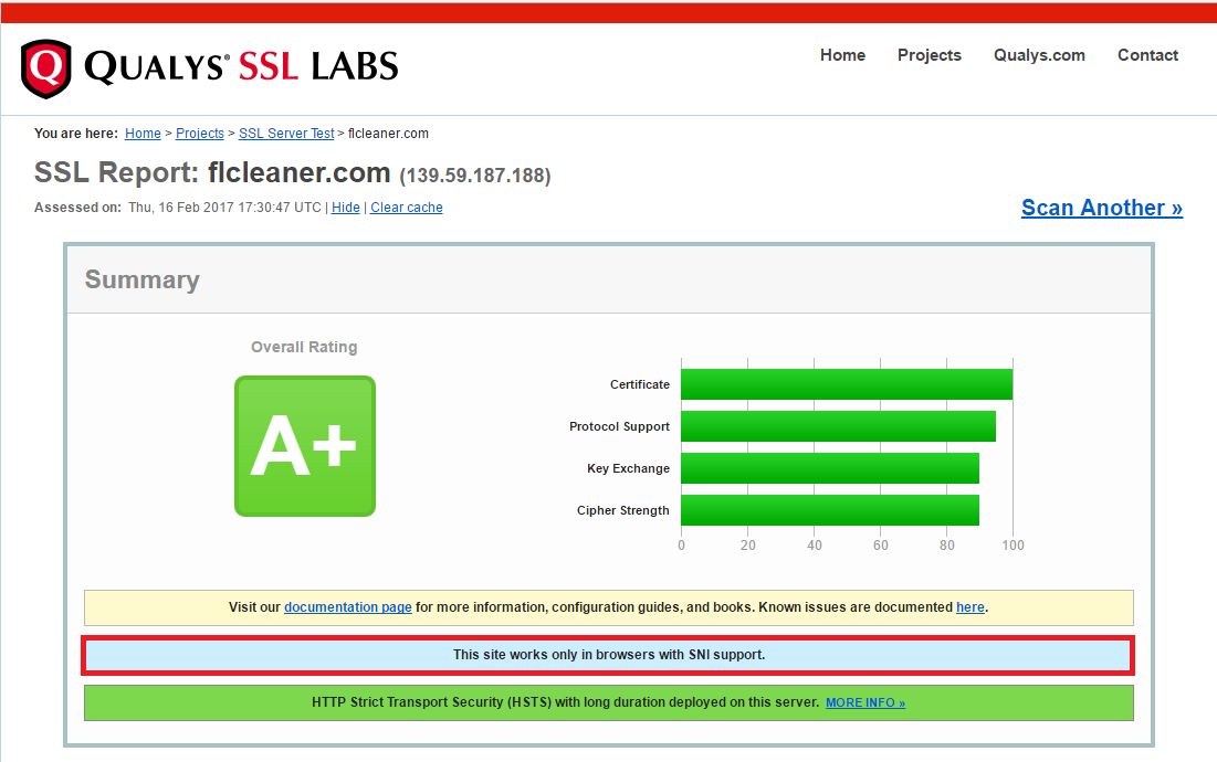 Ssl Multiple Domains On Same Ip Sni Support Pcfixes