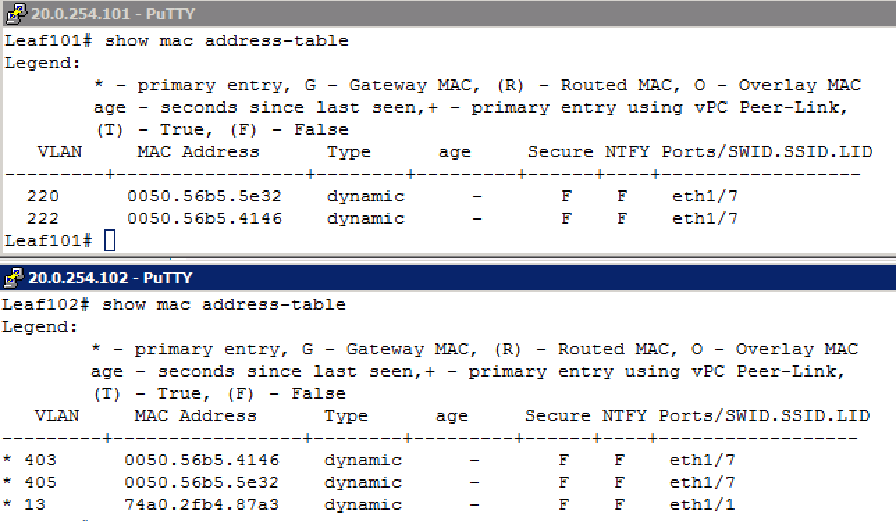 Vlans In Aci Oswald Coker Medium Switch Symbols And Cisco The First Image Vlan That Is Displayed Vlanid Of Each Vm On Individual Switches