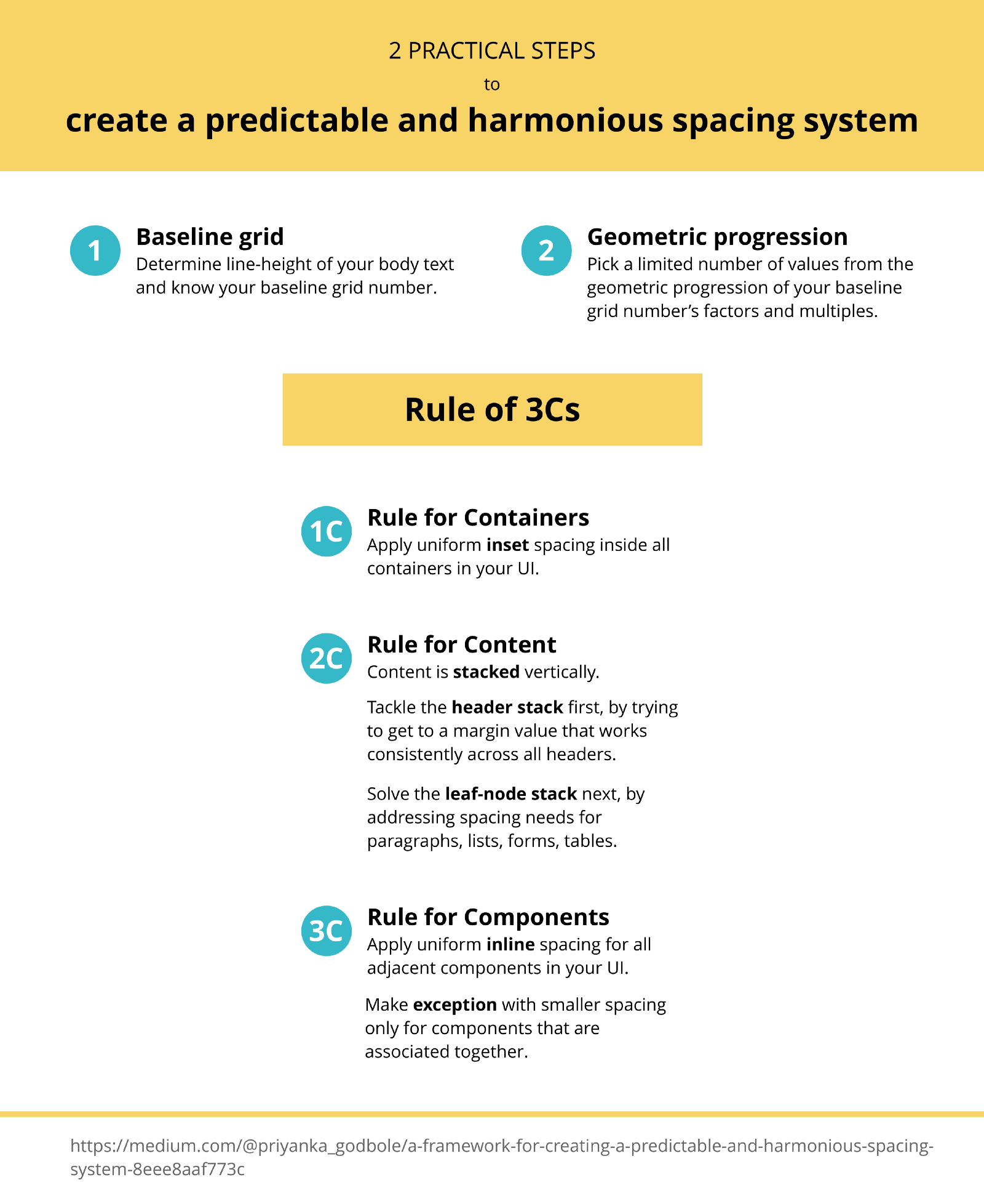 A framework for creating a predictable & harmonious spacing system ...