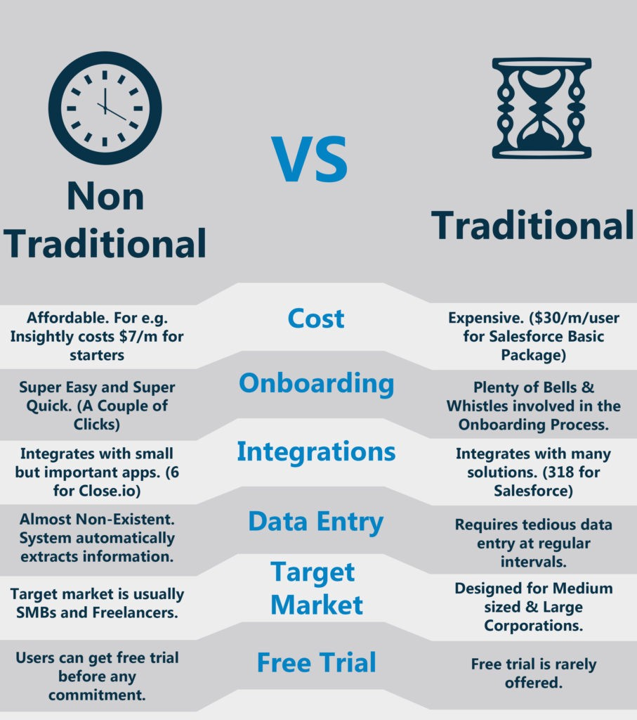 traditional vs non traditional