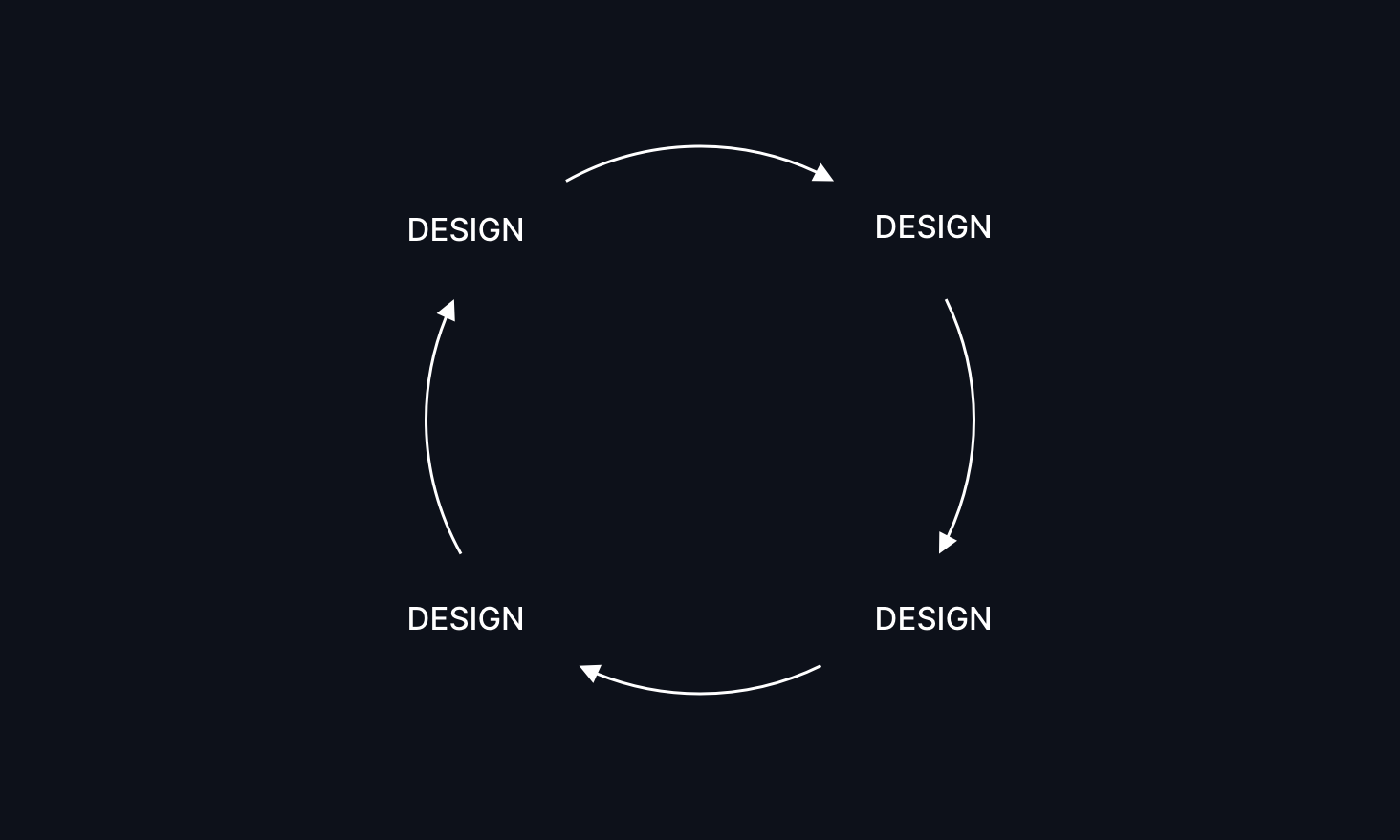 Work a lot, do design consistently.