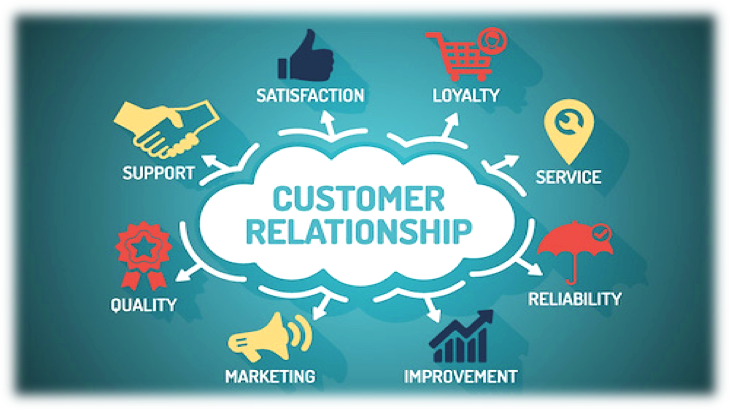 Integrated Marketing Plan builds relationships