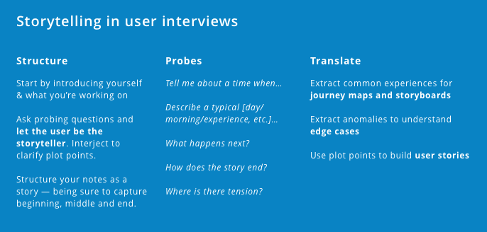 During The Interview, Let The User Be The Storyteller. Interject To Make  Sure That You Are Getting All The Information You Need To Create A Complete  ...