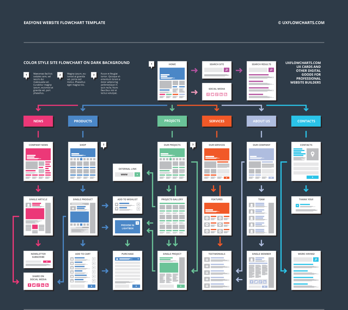 Ux visualization examples tips ux alive medium report a missing a person feature userflow nvjuhfo Gallery