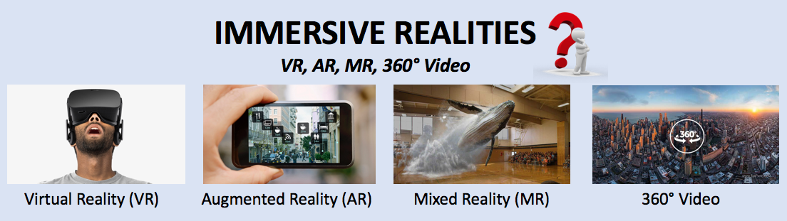 Vr Vs Ar Vs Mr And Then 360 176 What S The Difference